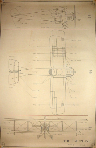 Stan's aviation drawing 1930